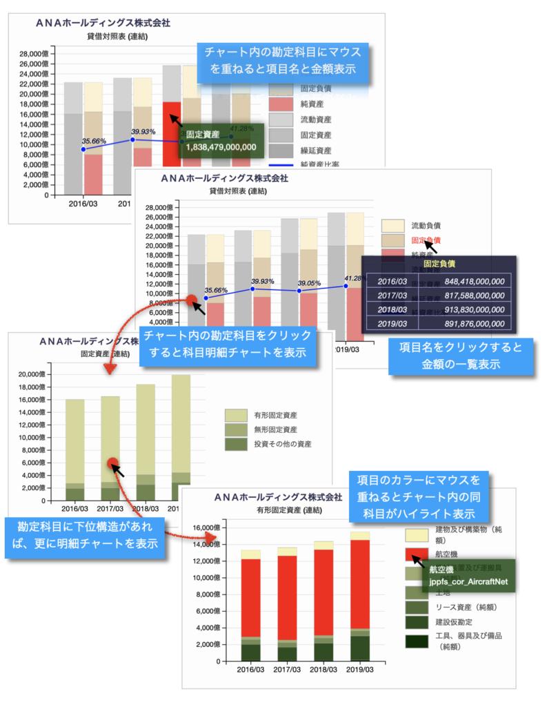 XBRL財務分析チャートの使い方
