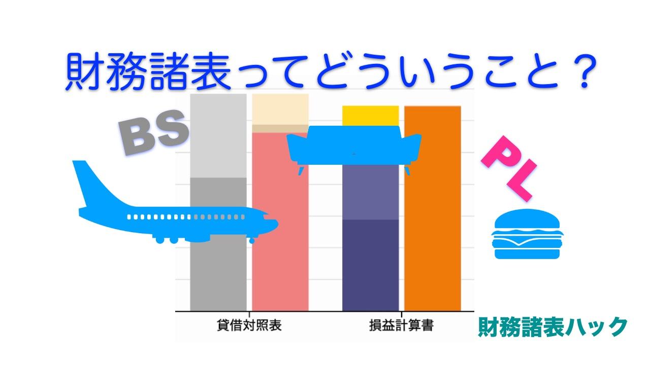 財務諸表の説明動画サムネイル