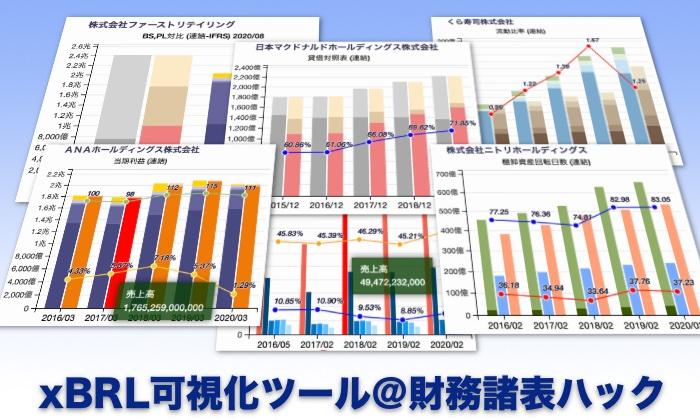 財務諸表ハック・XBRL財務分析チャートシステム